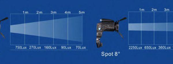 canada, edmonton, fesnal, film, frenel, fresnel, LED, LEDGO, lighting, lights, On Camera, photo, vancouver, video